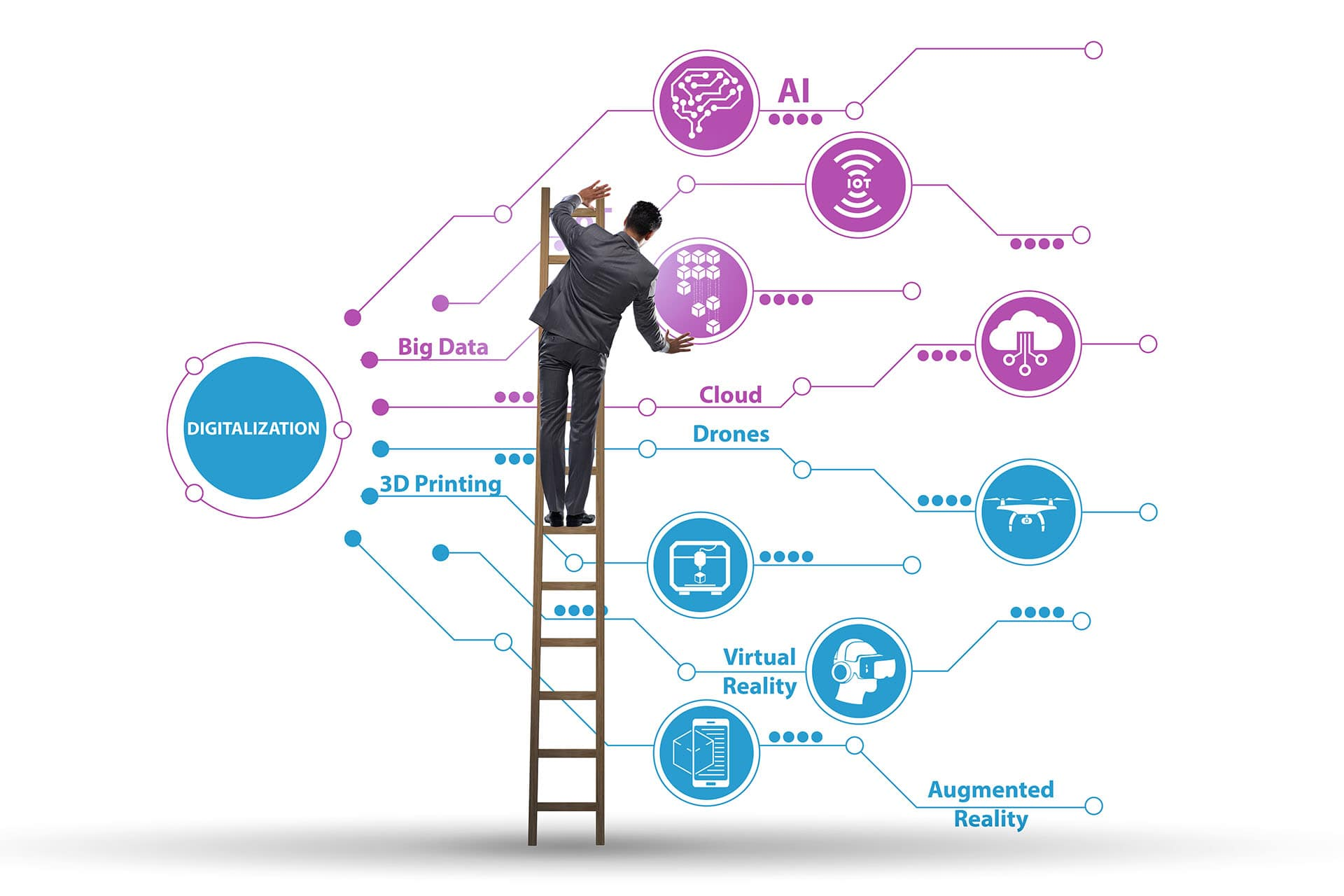 Kaj pomenijo razpisi za digitalizacijo podjetja v praksi?